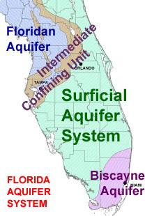 Florida Aquifer Map.Water